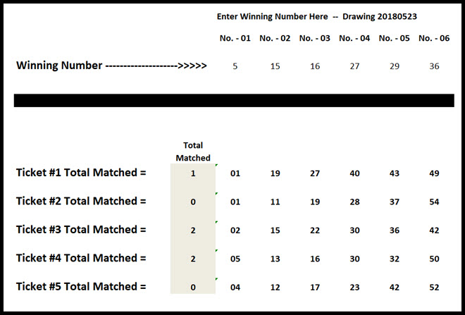How Lotto Winners Won --- Visit: LottoCentral.com